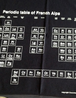Periodic resorts - Courchevel tshirt